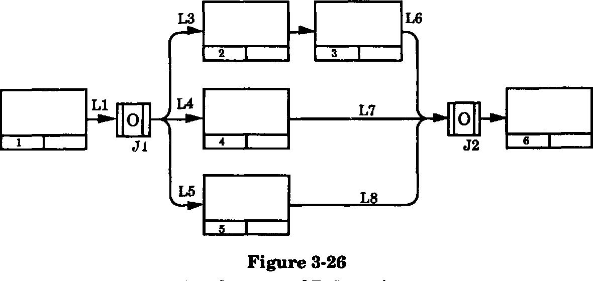 figure 3-26