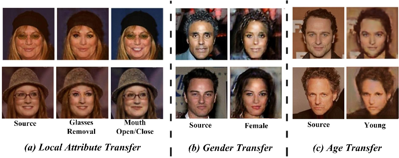Figure 1 for Deep Identity-aware Transfer of Facial Attributes