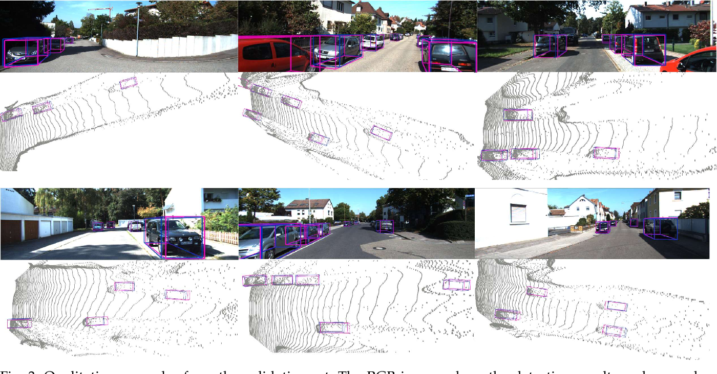 Figure 3 for YOLOStereo3D: A Step Back to 2D for Efficient Stereo 3D Detection