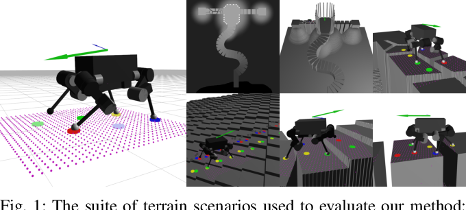 Figure 1 for DeepGait: Planning and Control of Quadrupedal Gaits using Deep Reinforcement Learning