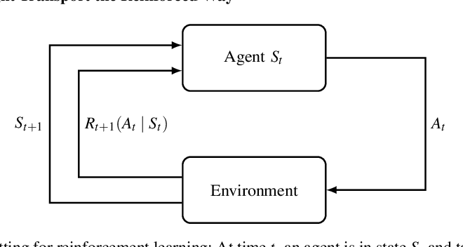 Figure 2 for Learning Light Transport the Reinforced Way