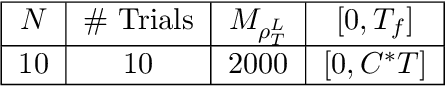 Figure 4 for Nonparametric inference of interaction laws in systems of agents from trajectory data