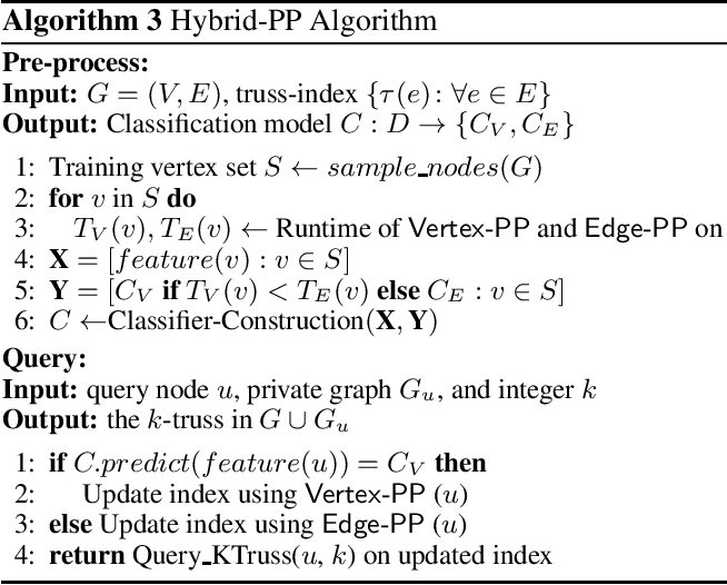 Figure 4 for Fast Algorithm for K-Truss Discovery on Public-Private Graphs