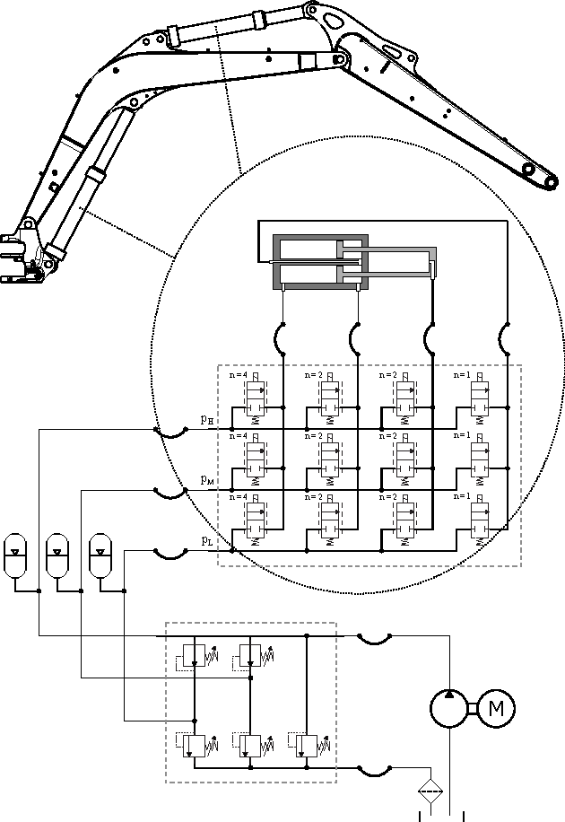 Figure 8 From Hydraulic Multi Chamber Cylinders In Construction
