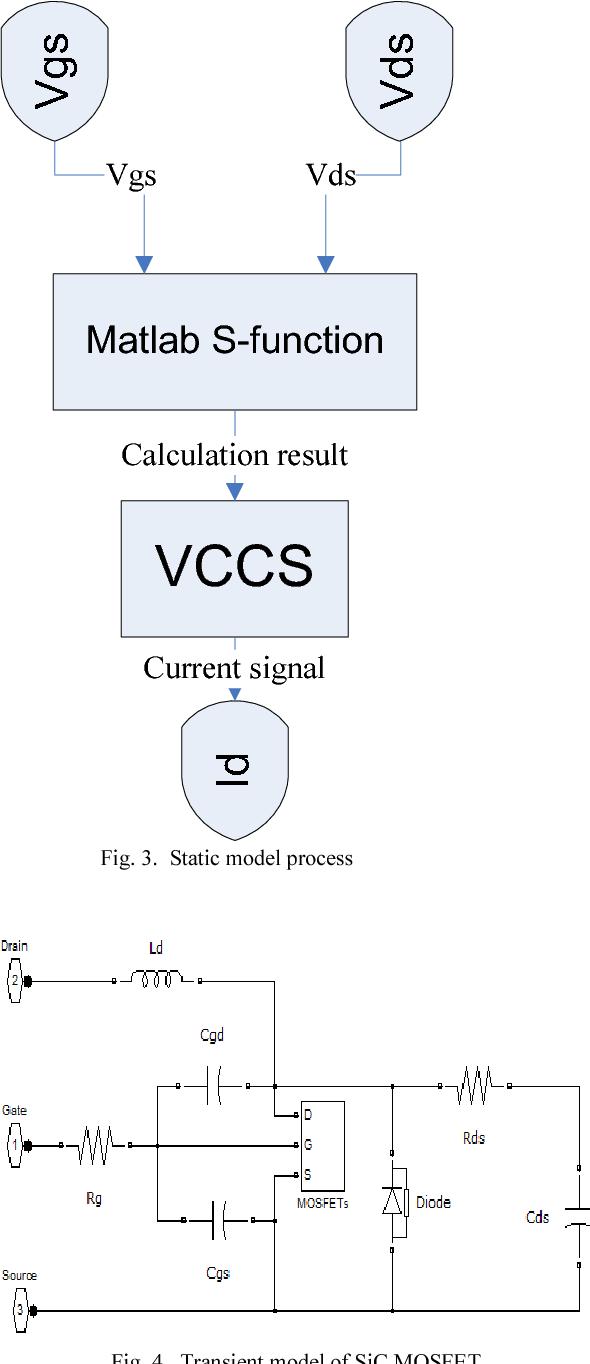 Modeling of SiC MOSFET in Matlab/Simulink - Semantic Scholar