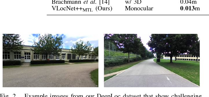 Figure 3 for VLocNet++: Deep Multitask Learning for Semantic Visual Localization and Odometry