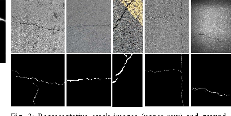 Figure 4 for Feature Pyramid and Hierarchical Boosting Network for Pavement Crack Detection
