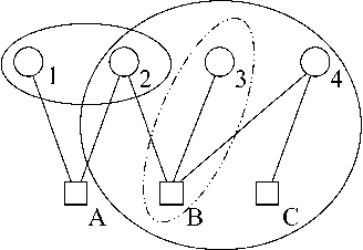 Figure 3 for Policy Iteration for Factored MDPs
