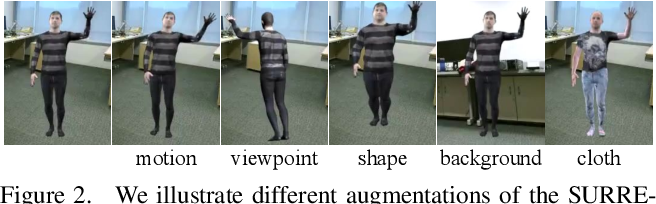 Figure 3 for Synthetic Humans for Action Recognition from Unseen Viewpoints