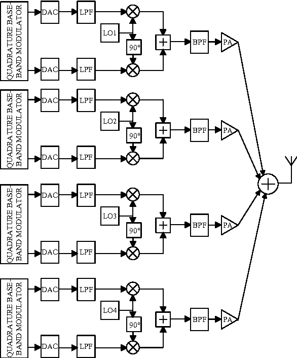 Figure 6 8 From Direct Digital Synthesizers Theory Design And