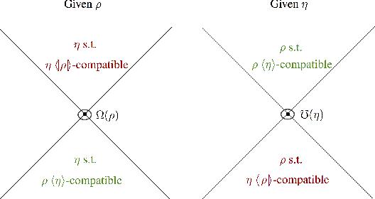 Abstract Symbolic Automata Mixed Syntacticsemantic Similarity