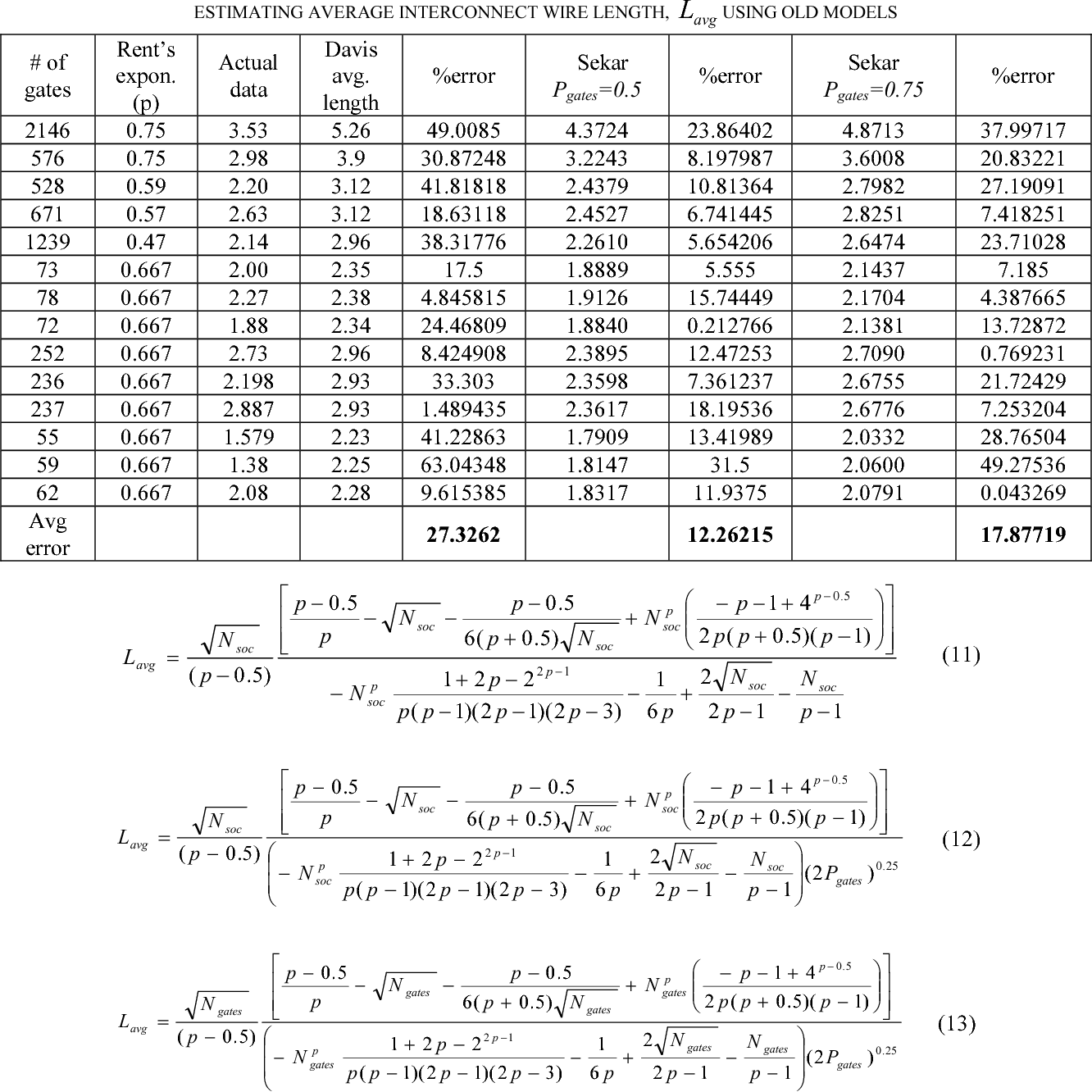 Interconnect wire length estimation for stochastic wiring ...