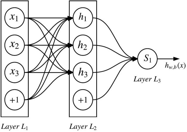 Bing Shuai': Models, code, and papers - Profillic