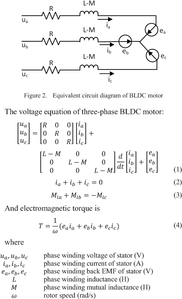 Figure 2 from Synthesis modeling of 10 kW BLDC controller