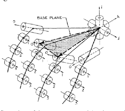 Figure 1 From Robotic Hands Design Review And Proposal Of New