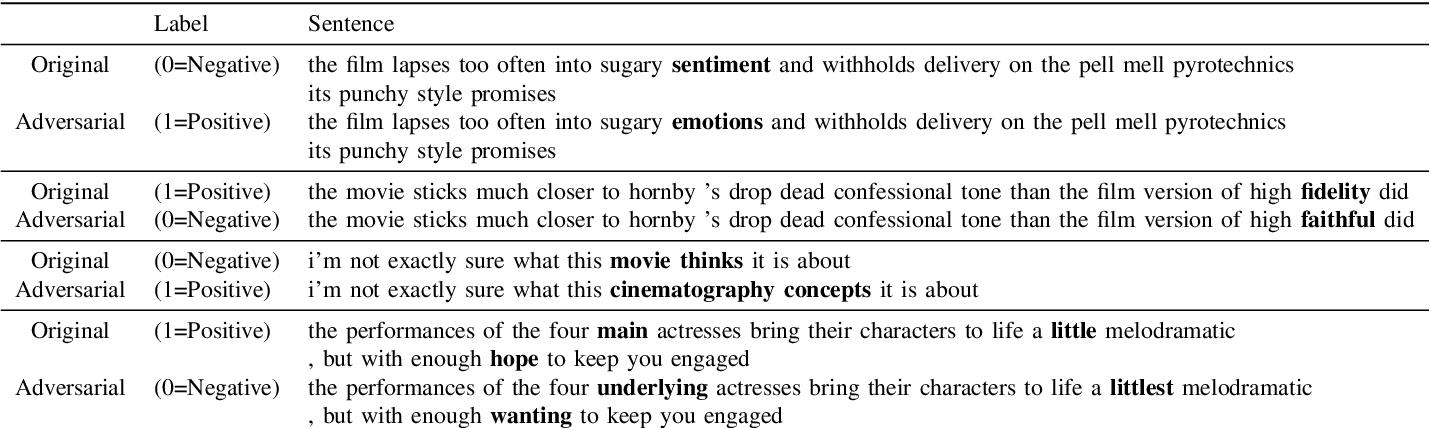 Figure 4 for Explain2Attack: Text Adversarial Attacks via Cross-Domain Interpretability