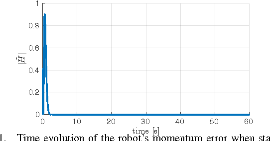 Figure 1 for Stability Analysis and Design of Momentum-based Controllers for Humanoid Robots