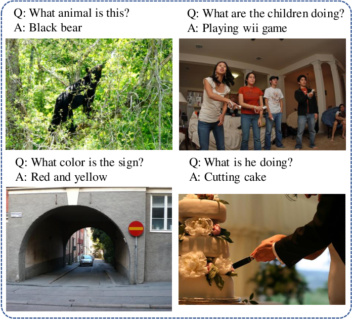 Figure 1 for Learning Compositional Representation for Few-shot Visual Question Answering