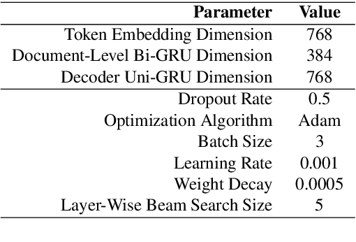 Figure 2 for An End-to-End Document-Level Neural Discourse Parser Exploiting Multi-Granularity Representations