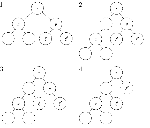 Figure 1 for An Online Hierarchical Algorithm for Extreme Clustering