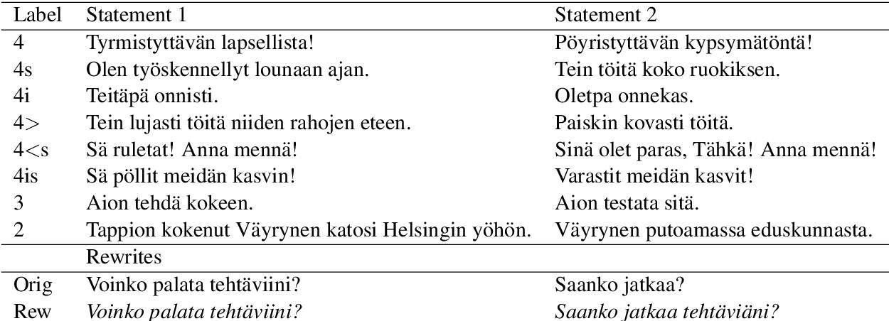 Figure 3 for Finnish Paraphrase Corpus
