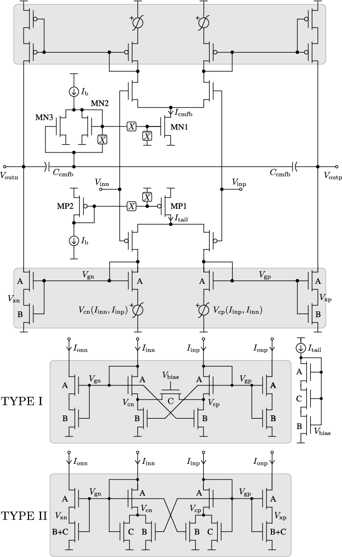 Design methodology for power-efficient SC delta-sigma modulators