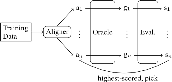 Figure 4 for An AMR Aligner Tuned by Transition-based Parser