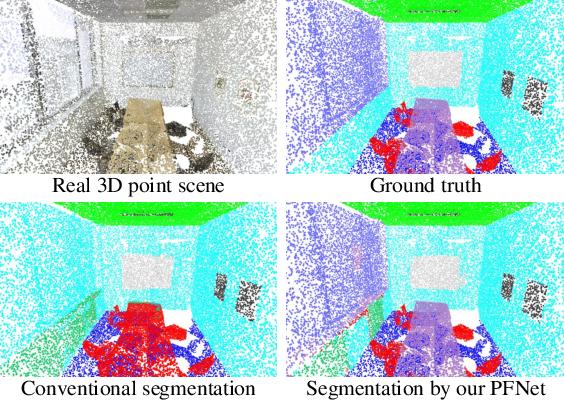 Figure 1 for Segmenting 3D Hybrid Scenes via Zero-Shot Learning