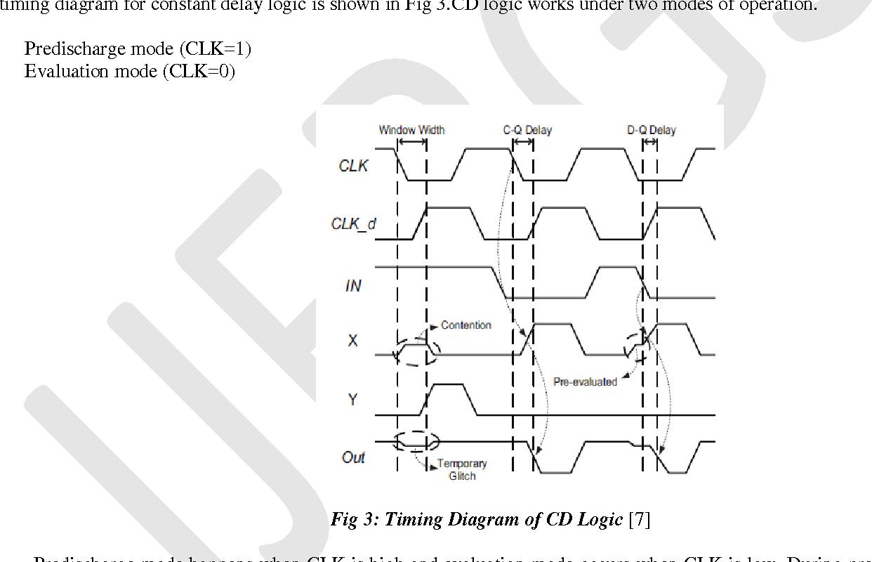 fig 3: timing diagram of cd logic [7]