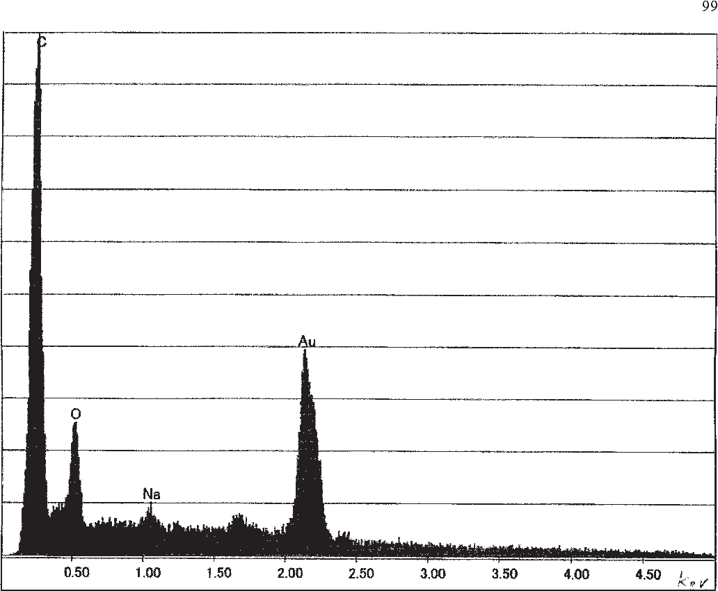 Figure 4 from Morphological inspection of 80 consecutive Gyro pumps