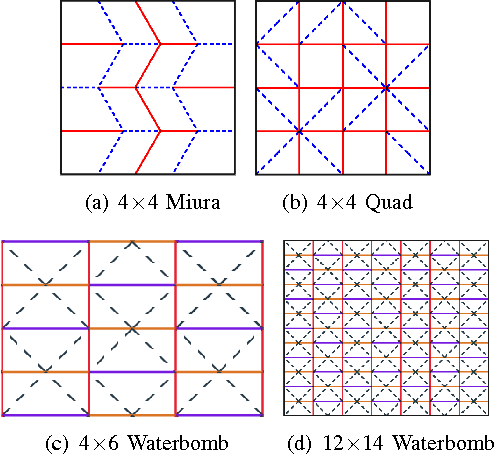 Folding And Unfolding Origami Tessellation By Reusing Path