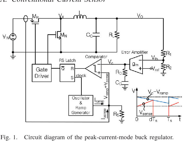 Current Sensor Circuit Diagram   A Fast Response Integrated Current Sensing Circuit For Peak Current