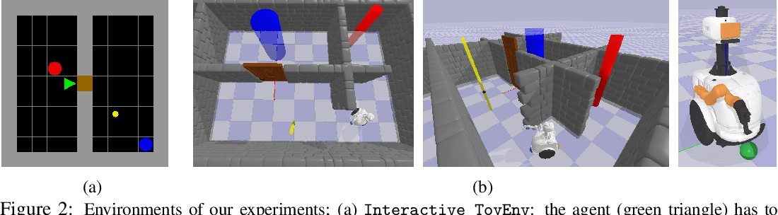 Figure 3 for HRL4IN: Hierarchical Reinforcement Learning for Interactive Navigation with Mobile Manipulators