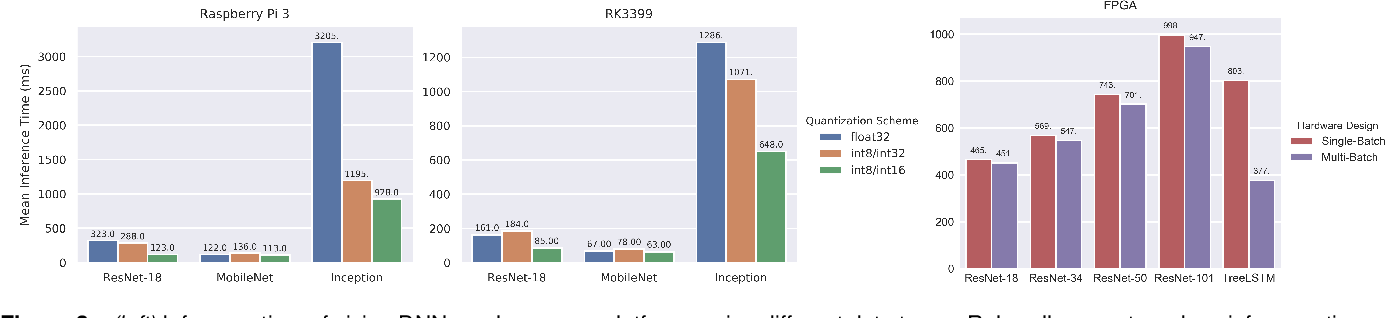 Figure 3 for Relay: A High-Level IR for Deep Learning