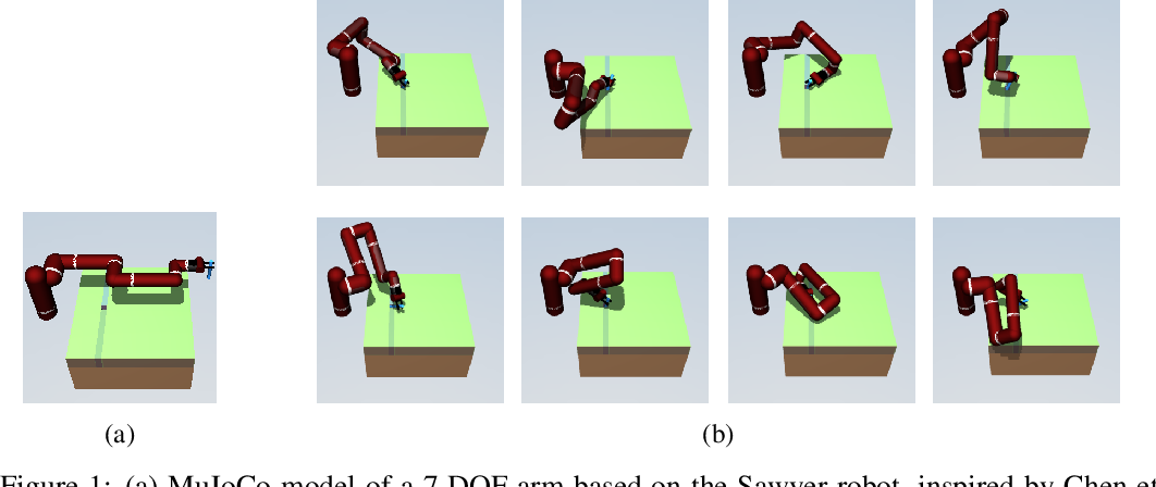 Figure 1 for Harnessing Distribution Ratio Estimators for Learning Agents with Quality and Diversity