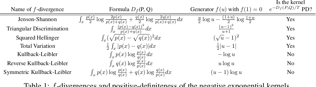 Figure 2 for Harnessing Distribution Ratio Estimators for Learning Agents with Quality and Diversity