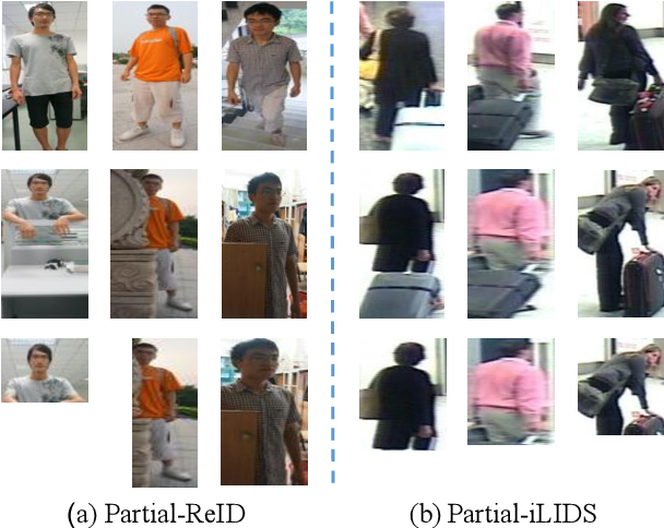 Figure 1 for STNReID : Deep Convolutional Networks with Pairwise Spatial Transformer Networks for Partial Person Re-identification