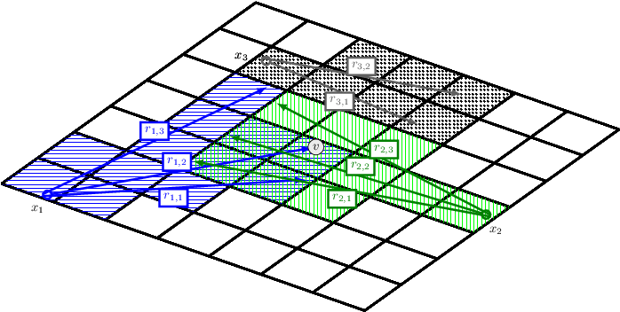 Figure 2 for Multi-Sensor Next-Best-View Planning as Matroid-Constrained Submodular Maximization
