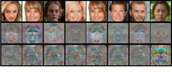 Figure 3 for Federated Generative Privacy