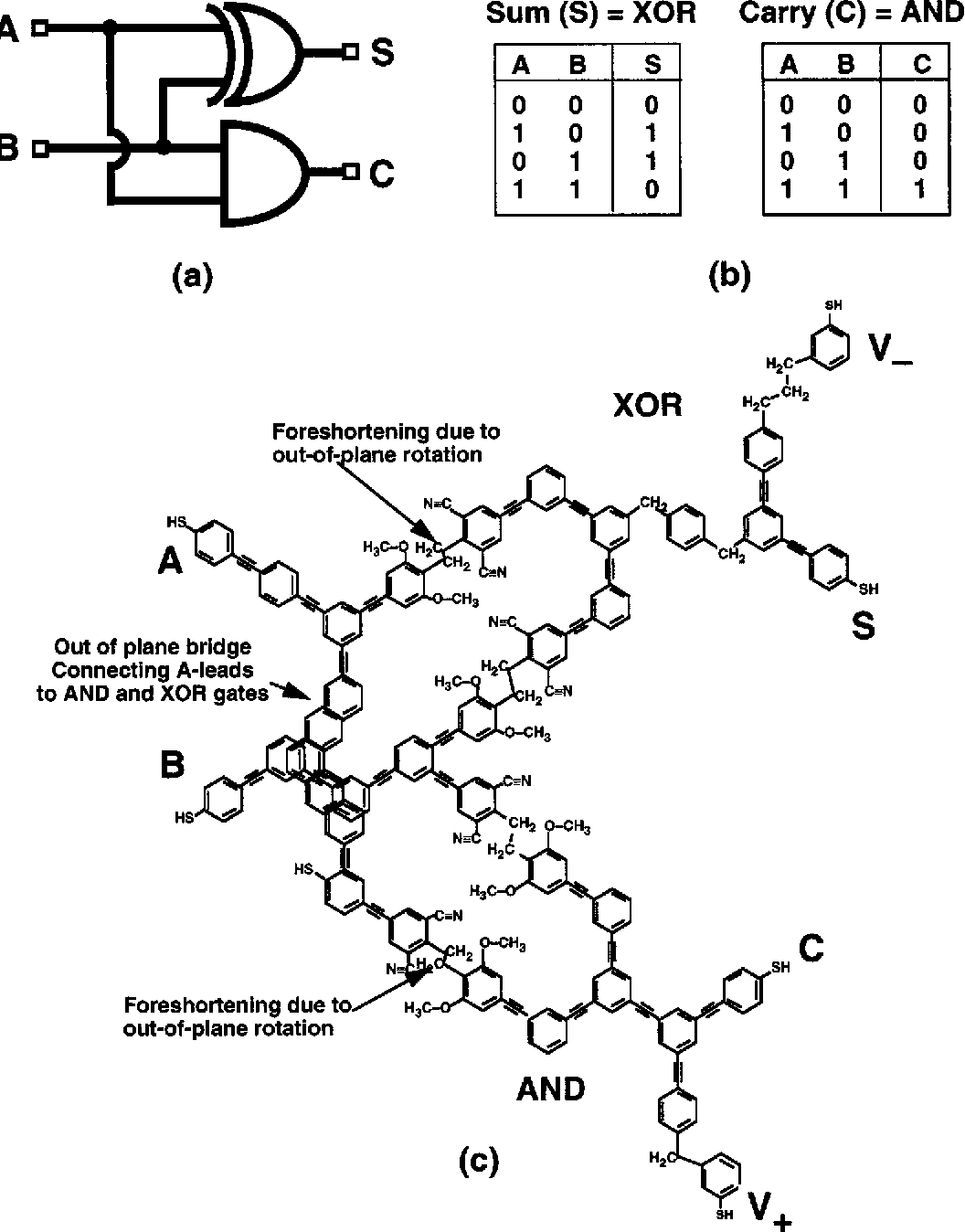 figure 15 from architectures for molecular electronic computers i