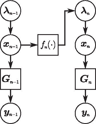 Figure 2 for Dynamic Filtering of Time-Varying Sparse Signals via l1 Minimization