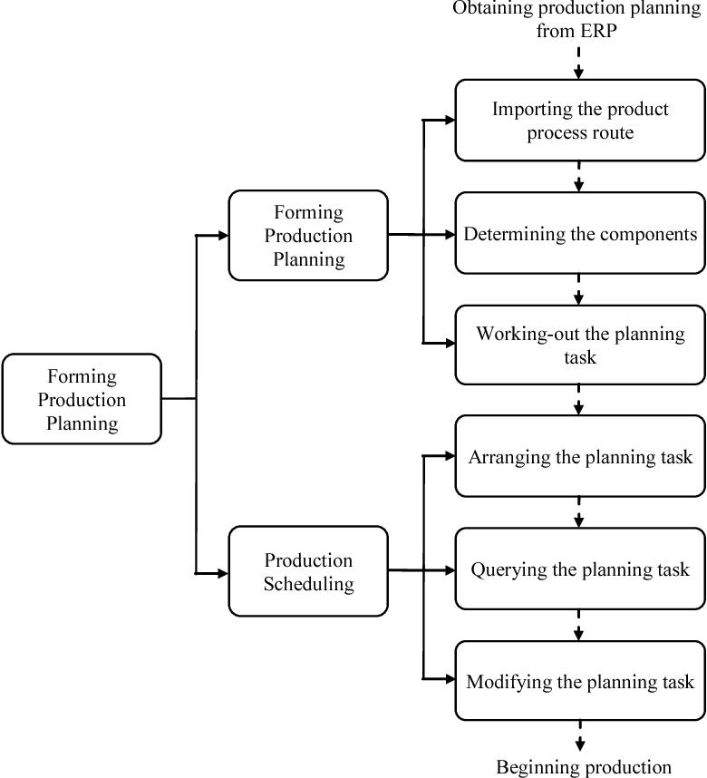 Integer Programming Laurence A.wolsey Pdf