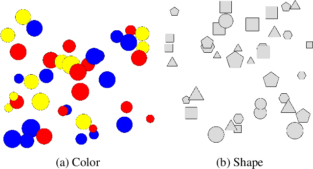 Figure 3 for Humanly Certifying Superhuman Classifiers
