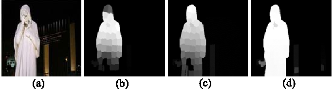 Figure 3 for Inner and Inter Label Propagation: Salient Object Detection in the Wild