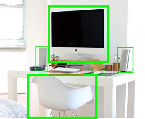 Figure 1 for Contextual Object Detection with a Few Relevant Neighbors