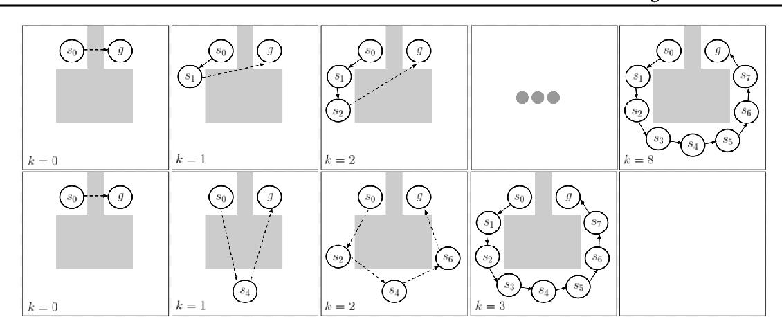 Figure 1 for Sub-Goal Trees -- a Framework for Goal-Based Reinforcement Learning