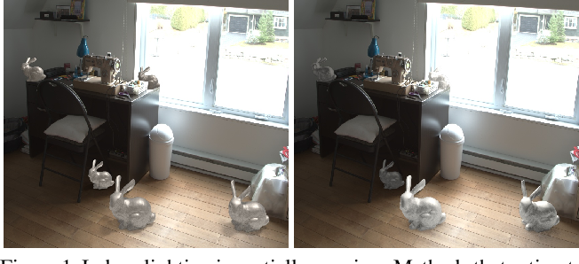 Figure 1 for Fast Spatially-Varying Indoor Lighting Estimation