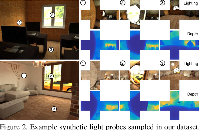 Figure 3 for Fast Spatially-Varying Indoor Lighting Estimation