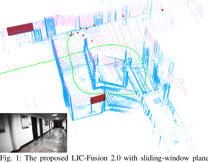 Figure 1 for LIC-Fusion 2.0: LiDAR-Inertial-Camera Odometry with Sliding-Window Plane-Feature Tracking