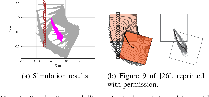 Figure 4 for A Fast Stochastic Contact Model for Planar Pushing and Grasping: Theory and Experimental Validation